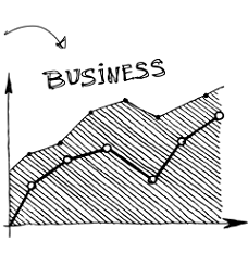 Chart of business metrics once idea is patented, prototyped, and launched
